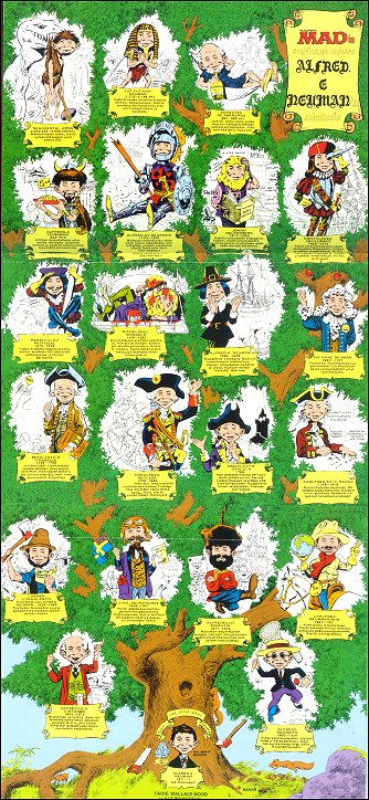 Poster Alfred E. Neuman 'Family Tree' • Finland