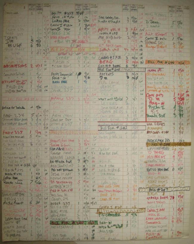 Lenny Brenners Original Job Schedule Boards